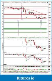Gom volume/Price anomoly??Input please-es-06-11-2-min-5_19_2011-2-.jpg