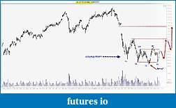 Wyckoff Trading Method-cl6052211.jpg