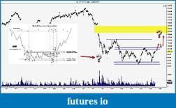 Wyckoff Trading Method-cl15min52211.jpg