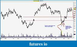 Wyckoff Trading Method-cl5min52211.jpg
