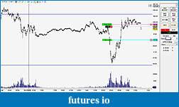 Wyckoff Trading Method-cltrade52211.jpg