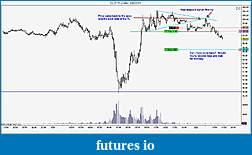 Wyckoff Trading Method-cltrade52211-2.jpg