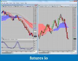My 6E trading strategy-md-ichimokukinkohyo.png