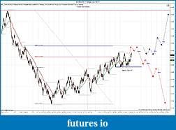 BRETT'S NAKED IN IOWA JOURNAL-eurusd-7-range-5_24_2011prep.jpg