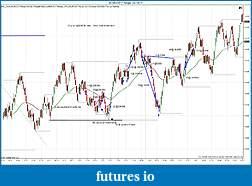 BRETT'S NAKED IN IOWA JOURNAL-eurusd-7-range-5_23_2011-trade.jpg