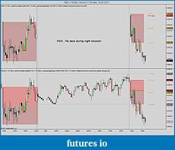 NDX Future-ndx-15-min-_-nq-06-11-15-min-24_05_2011.jpg