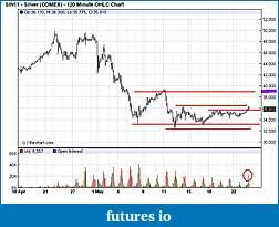 Wyckoff Trading Method-silver.jpg