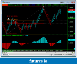 Tradevec for FX trading-tradevec-chart-3.png