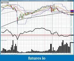 STRATEGYDESK JOURNAL-expe-trade-5-24-11.jpg