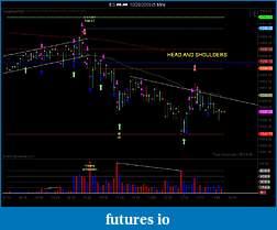 Gios Trade Ideas-head-shoulders.jpg