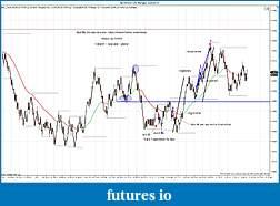 BRETT'S NAKED IN IOWA JOURNAL-eurusd-70-range-5_25_2011-trades.jpg