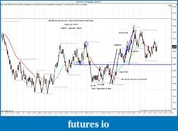 Click image for larger version  Name:$EURUSD (70 Range)  5_25_2011 Trades.jpg Views:57 Size:207.5 KB ID:39252