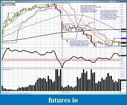 STRATEGYDESK JOURNAL-spls-10-minute-chart-5-25-11.jpg