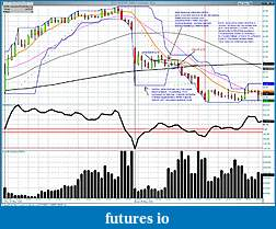 Click image for larger version  Name:SPLS 10 MINUTE CHART 5-25-11.jpg Views:140 Size:328.2 KB ID:39270
