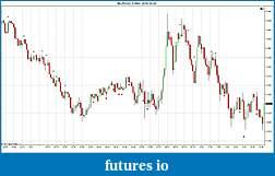 Trading spot fx euro using price action-eurusd-5-min-2010-05-20.jpg