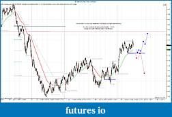 BRETT'S NAKED IN IOWA JOURNAL-eurusd-2000-tick-5_26_2011-prep.jpg