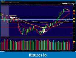 Time Bandits. A Simple Trading Plan for the E mini Dow YM-ymm1-05262011.jpg