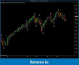 ana SuperTrend.......-sp500-daily-11_11_2010-25_05_2011.jpg