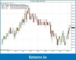 jtEconNews indicator - not updated by John Thom anymore, anyone got code?-es-06-11-1-min-5_27_2011.jpg