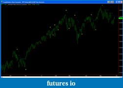 ana SuperTrend.......-2011-05-27_13-27-31.png