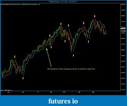 ana SuperTrend.......-sp500-daily-18_10_2010-26_05_2011.jpg
