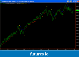 ana SuperTrend.......-2011-05-27_17-44-38.png