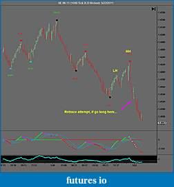 My 6E trading strategy-6e-06-11-1000-tick-3lb-wicked-5_22_2011.jpg