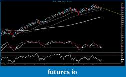 ES and the Great POMO Rally-es-06-11-daily-7_20_2010-5_27_2011.jpg