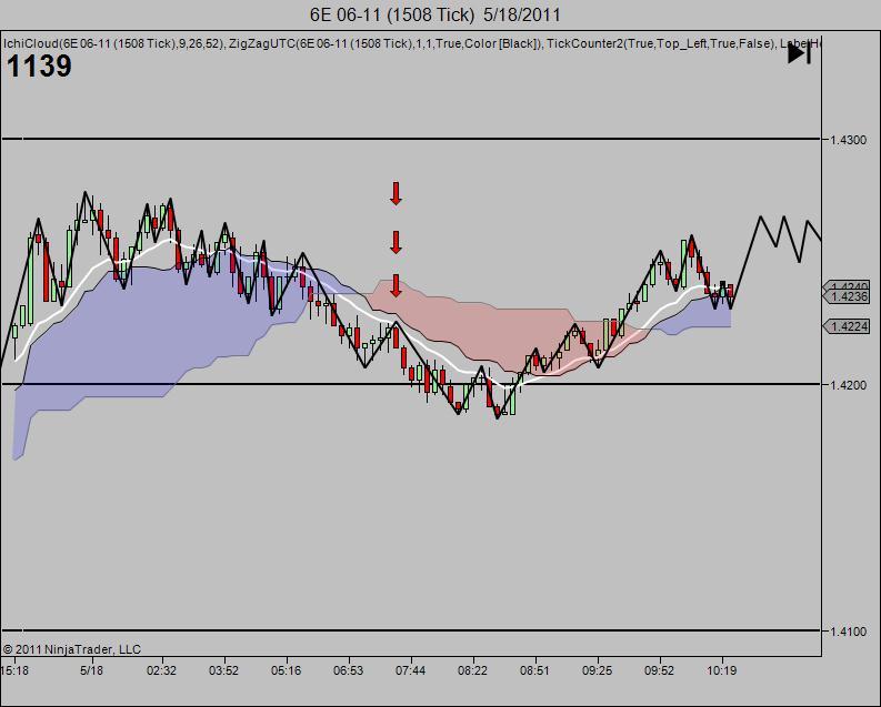 My 6E trading strategy - futures io