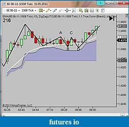 My 6E trading strategy-3.jpg