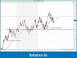 Click image for larger version  Name:ES 06-11 (4 Range)  5_27_2011 Trade.jpg Views:62 Size:180.9 KB ID:39664
