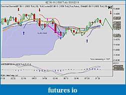 My 6E trading strategy-6e-06-11-1508-tick-5_31_2011.jpg