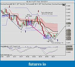 My 6E trading strategy-6e-06-11-377-tick-5_31_2011.jpg