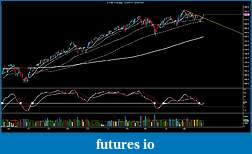 ES and the Great POMO Rally-es-06-11-daily-7_22_2010-5_31_2011.jpg