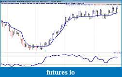 Need NT indicator help to print highlight bars-tradenav-highhighlowerlow-hightlight-bars.jpg