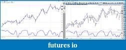 Need NT indicator help to print highlight bars-nt-vs-tradenav-higher-high-lower-low-comparison.jpg