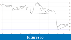 Silver in 2011-si-09-11-5-min-line.png