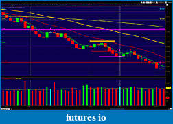 Time Bandits. A Simple Trading Plan for the E mini Dow YM-ymm1-06012011-1st.jpg
