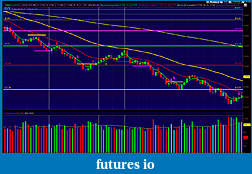 Time Bandits. A Simple Trading Plan for the E mini Dow YM-ymm1-06012011-2nd.jpg