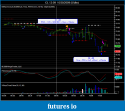 How to use volume in your trading-20091030-cl-trade-2.png