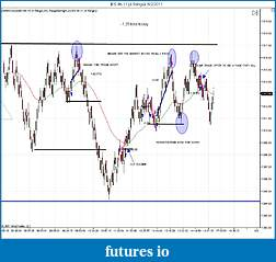 BRETT'S NAKED IN IOWA JOURNAL-es-06-11-4-range-6_2_2011-trades.jpg