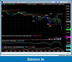 How to use volume in your trading-20091030-cl-trade-ts.jpg