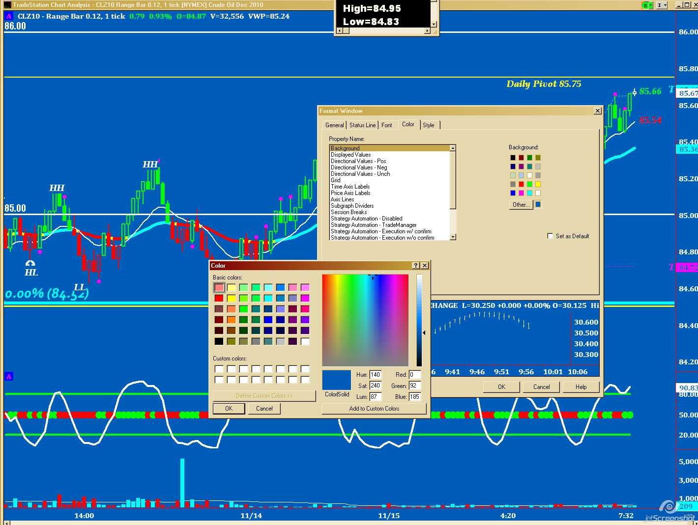 Tradestation colors - TradeStation | futures io social day