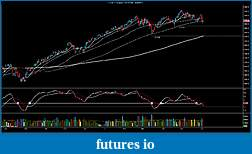 ES and the Great POMO Rally-es-06-11-daily-7_27_2010-6_3_2011.jpg