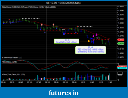 How to use volume in your trading-20091030-euro.png