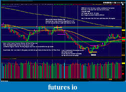 Time Bandits. A Simple Trading Plan for the E mini Dow YM-ymm1-06022011.jpg