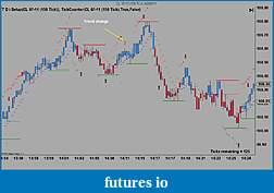 Tom Demark's indicators and Triple EMA Painter-4-chart.jpg