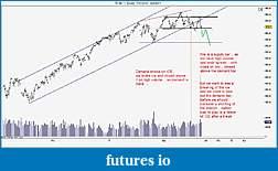 Wyckoff Trading Method-tf.jpg
