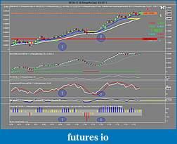My 6E trading strategy-6e-06-11-4-rangenogap-6_3_2011.jpg