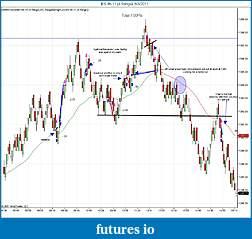 BRETT'S NAKED IN IOWA JOURNAL-es-06-11-4-range-6_3_2011-trades.jpg